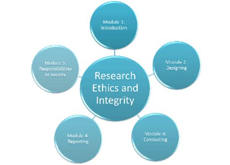 Discuss cultural and ethical considerations in diagnosis essay